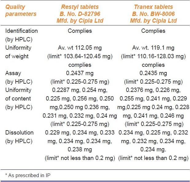generic alprazolam
