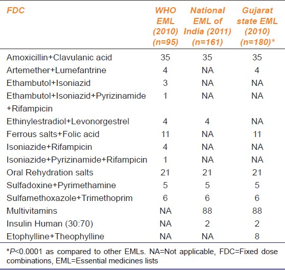 BANNED DRUGS IN INDIA PDF
